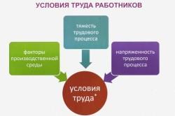 Факторы условий труда для промышленных и непромышленных работников
