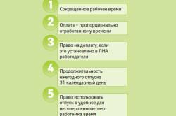 Пять условия трудового договора несовершеннолетних