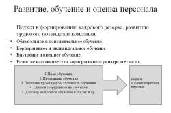 Развитие, обучение и оценка персонала
