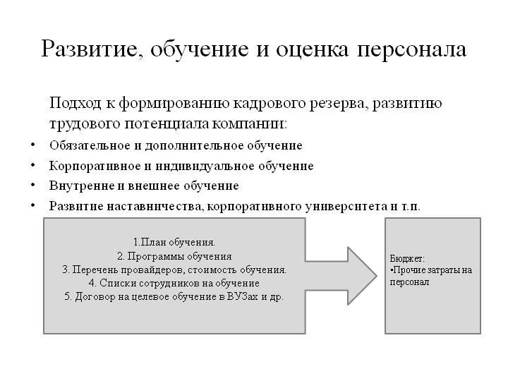 Экономическая эффективность обучения персонала