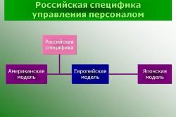 Российская специфика управления персоналом относительно зарубежных моделей