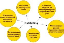 Аутстаффинг - одна из схем кадрового делопроизводства