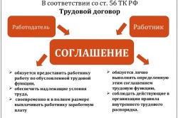 Статья 56 ТК РФ